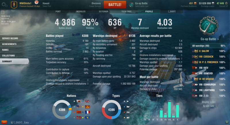 1730227767_WorldofWarships4_23_20193_28_17PM.thumb.png.7a9106490a1bbd880917a095498962d3.png